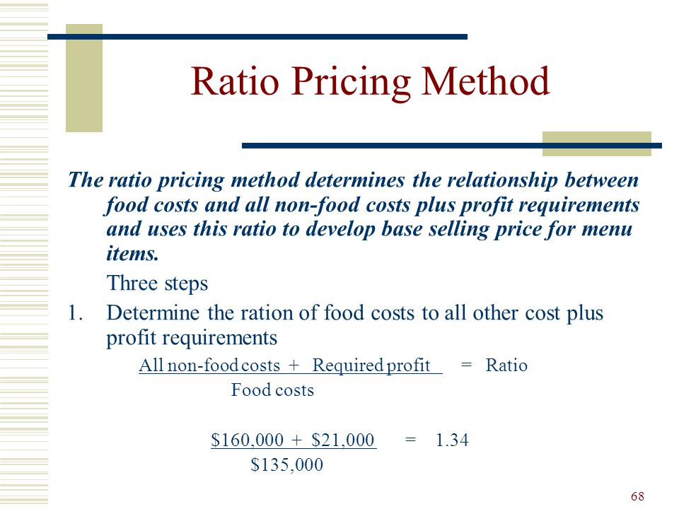 Ratio Pricing Method