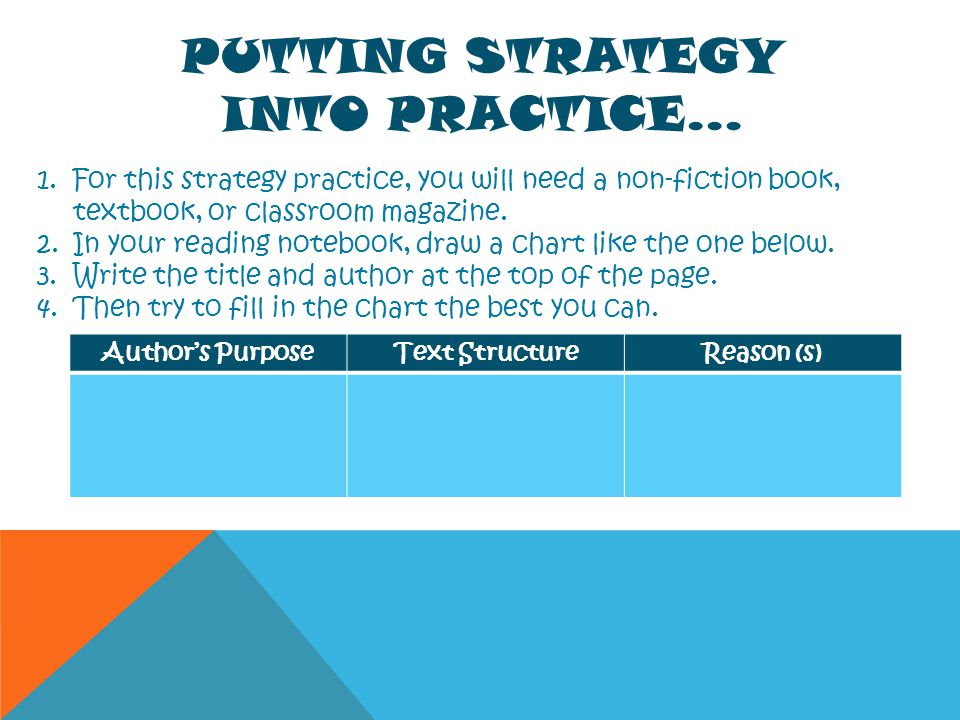Putting Strategy Into Practice…
