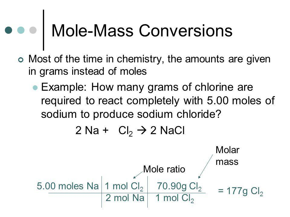 Mole-Mass Conversions