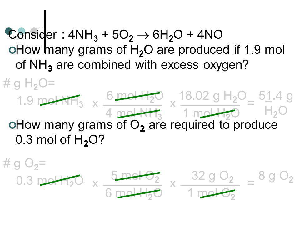Consider : 4NH3 + 5O2  6H2O + 4NO How many grams of H2O are produced if 1.9 mol of NH3 are combined with excess oxygen