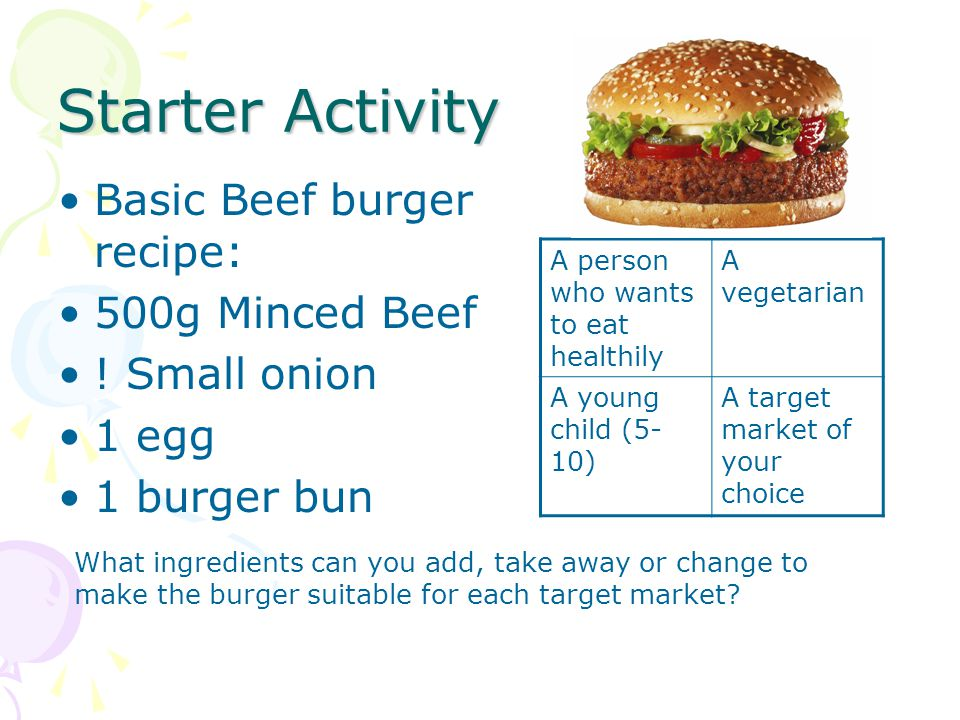 Starter Activity Basic Beef burger recipe: 500g Minced Beef