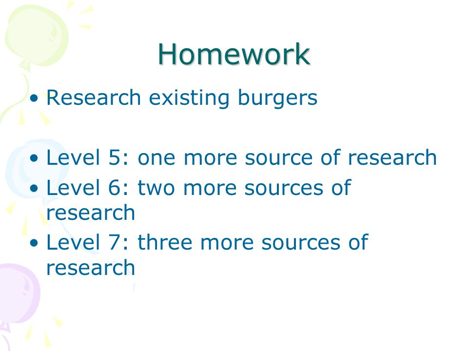 Homework Research existing burgers