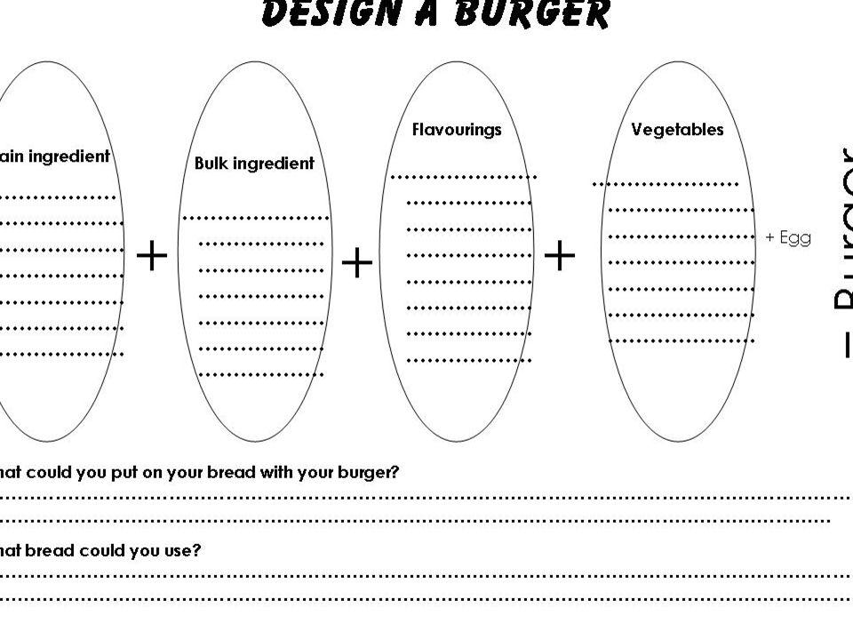 + + + + + + = Burger = Burger Design a burger Design a burger