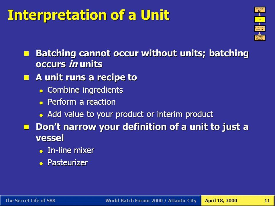 Interpretation of a Unit