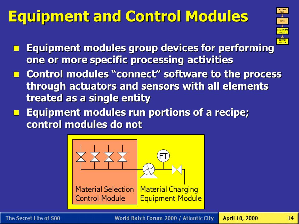 Equipment and Control Modules