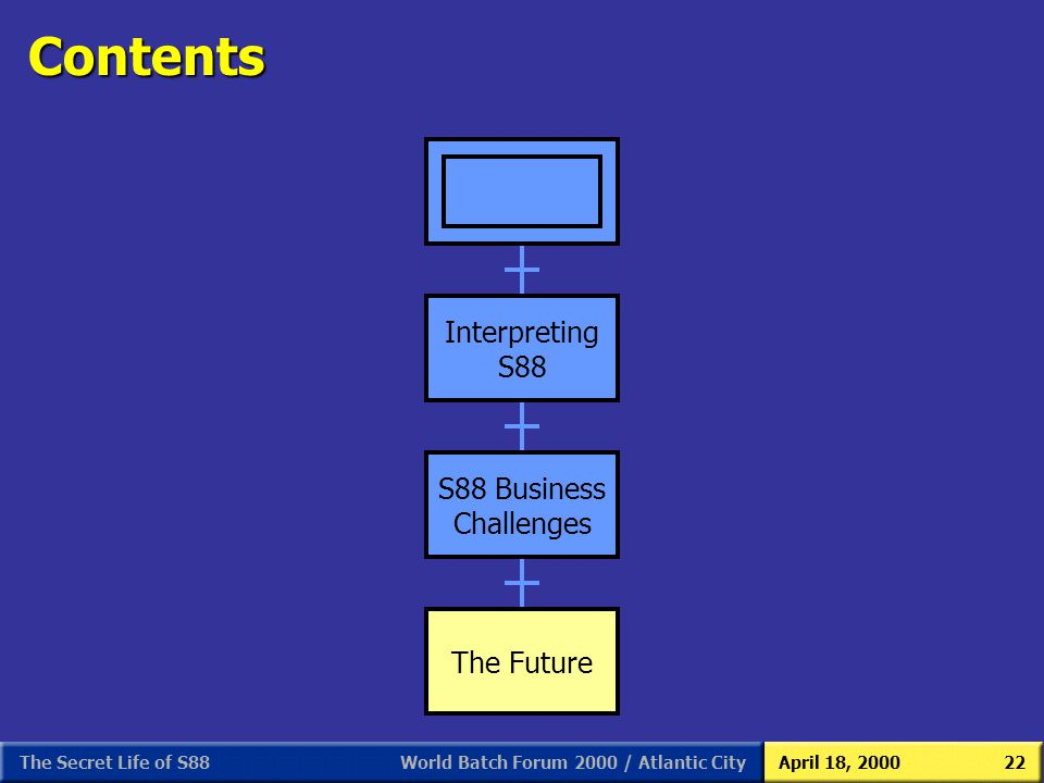 Contents Interpreting S88 S88 Business Challenges S88 Business