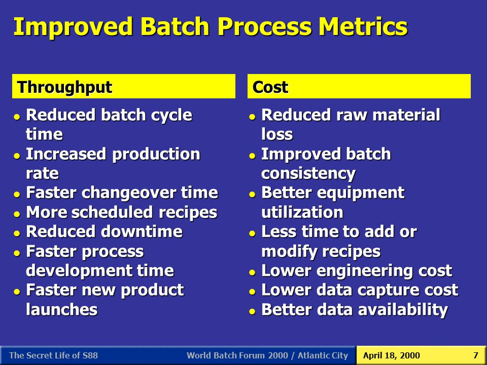 Improved Batch Process Metrics