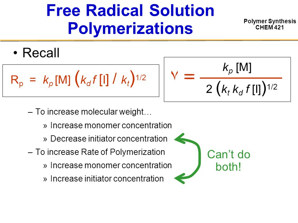 Free Radical Solution Polymerizations