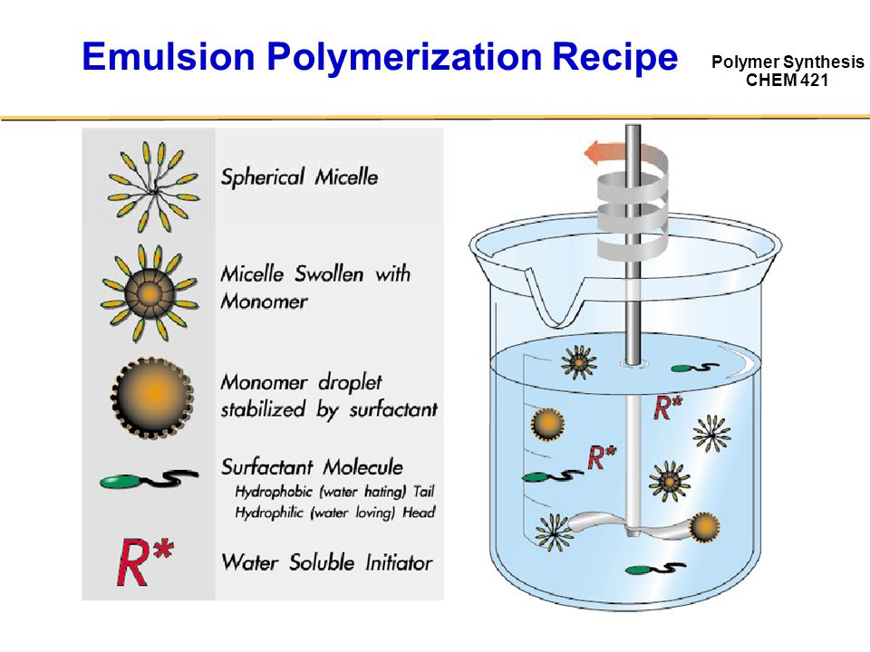 Emulsion Polymerization Recipe