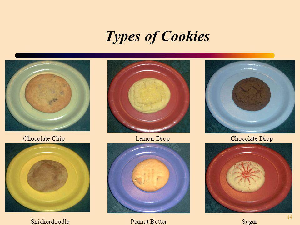 Types of Cookies Chocolate Chip Lemon Drop Chocolate Drop