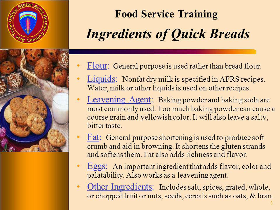 Ingredients of Quick Breads
