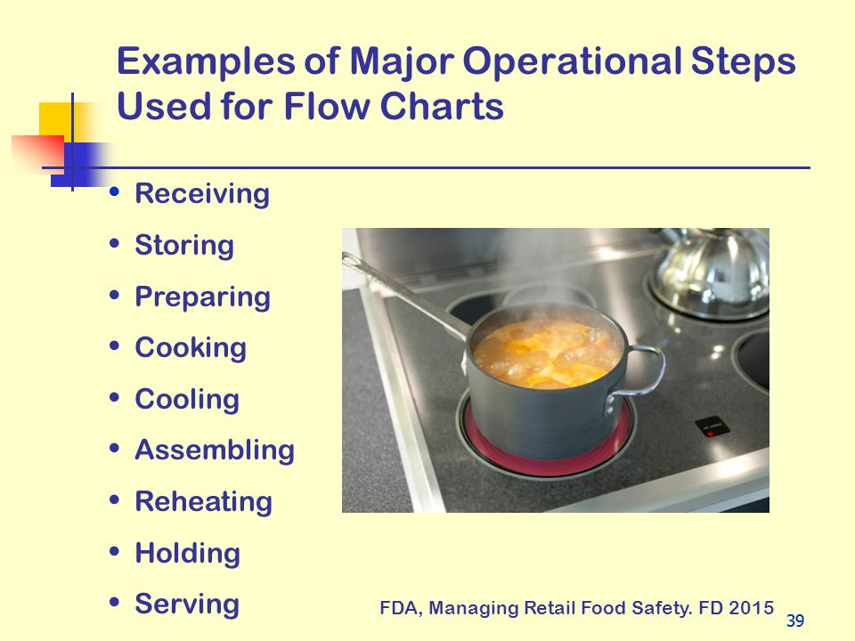 Examples of Major Operational Steps Used for Flow Charts