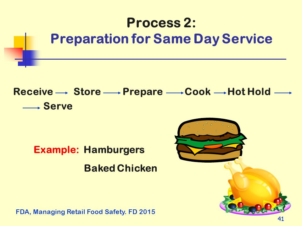 Process 2: Preparation for Same Day Service