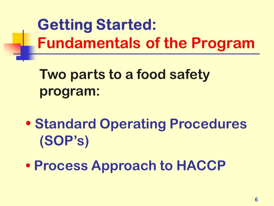Getting Started: Fundamentals of the Program