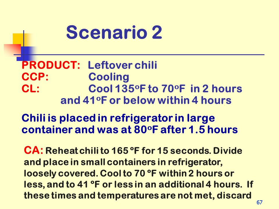 Scenario 2 PRODUCT: Leftover chili CCP: Cooling