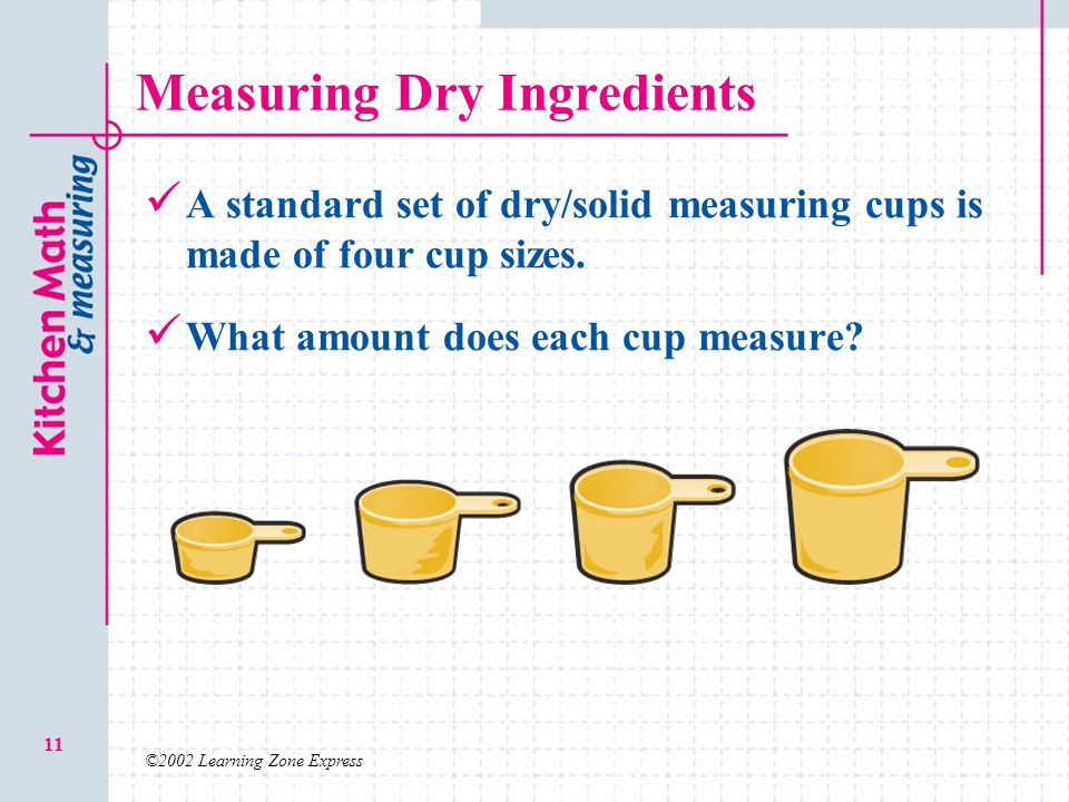 Measuring Dry Ingredients