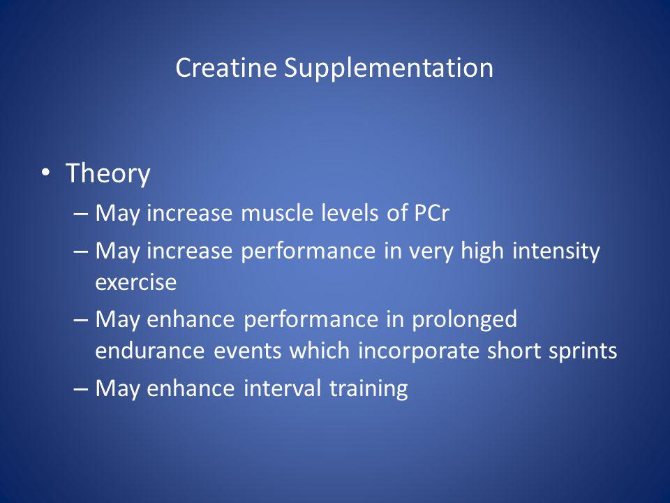 Creatine Supplementation
