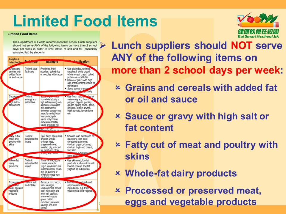 Limited Food Items Lunch suppliers should NOT serve ANY of the following items on more than 2 school days per week: