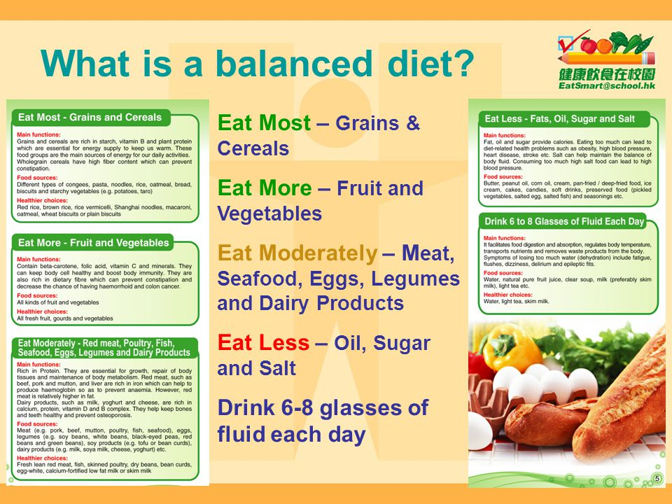 What is a balanced diet Eat Most – Grains & Cereals