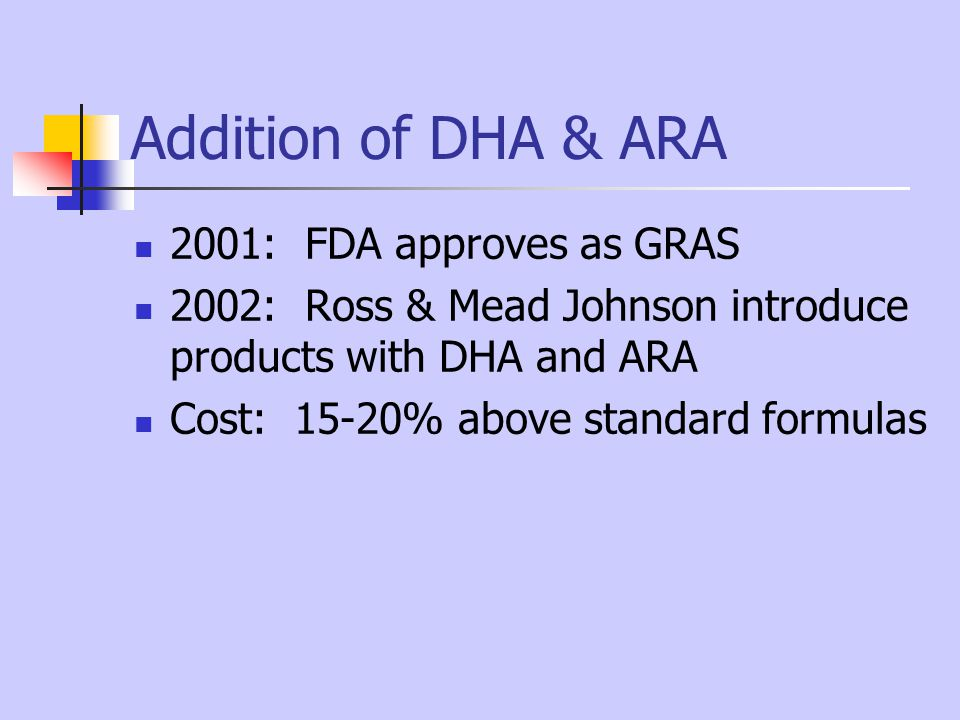 Addition of DHA & ARA 2001: FDA approves as GRAS