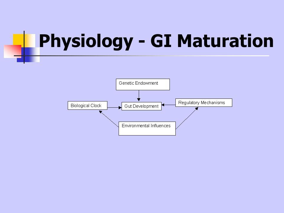 Physiology - GI Maturation