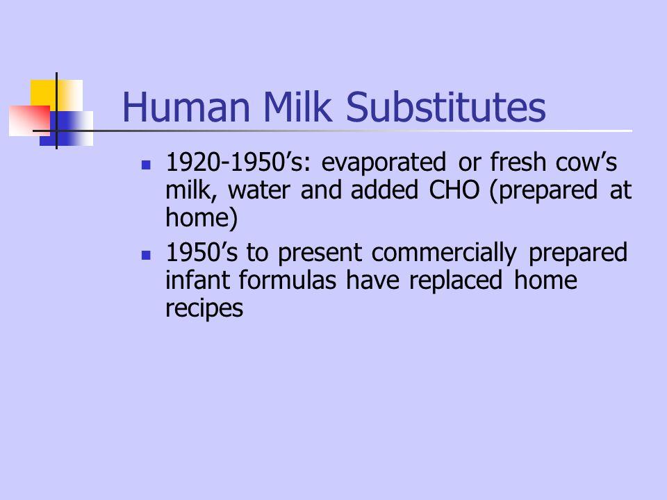 Human Milk Substitutes