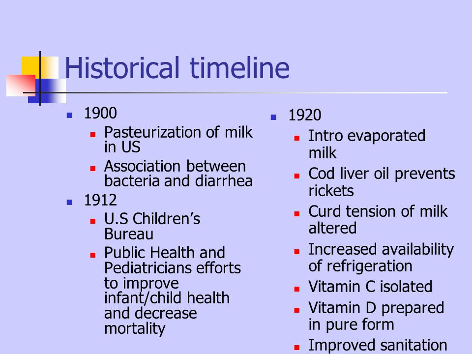 Historical timeline 1900 Pasteurization of milk in US
