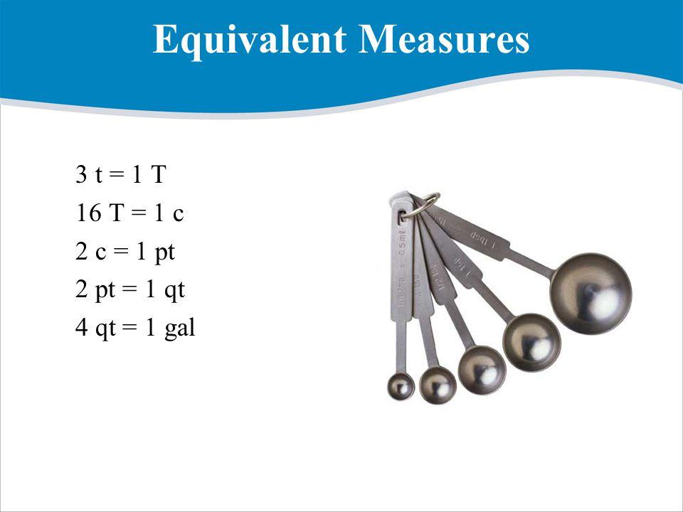 Equivalent Measures 3 t = 1 T 16 T = 1 c 2 c = 1 pt 2 pt = 1 qt