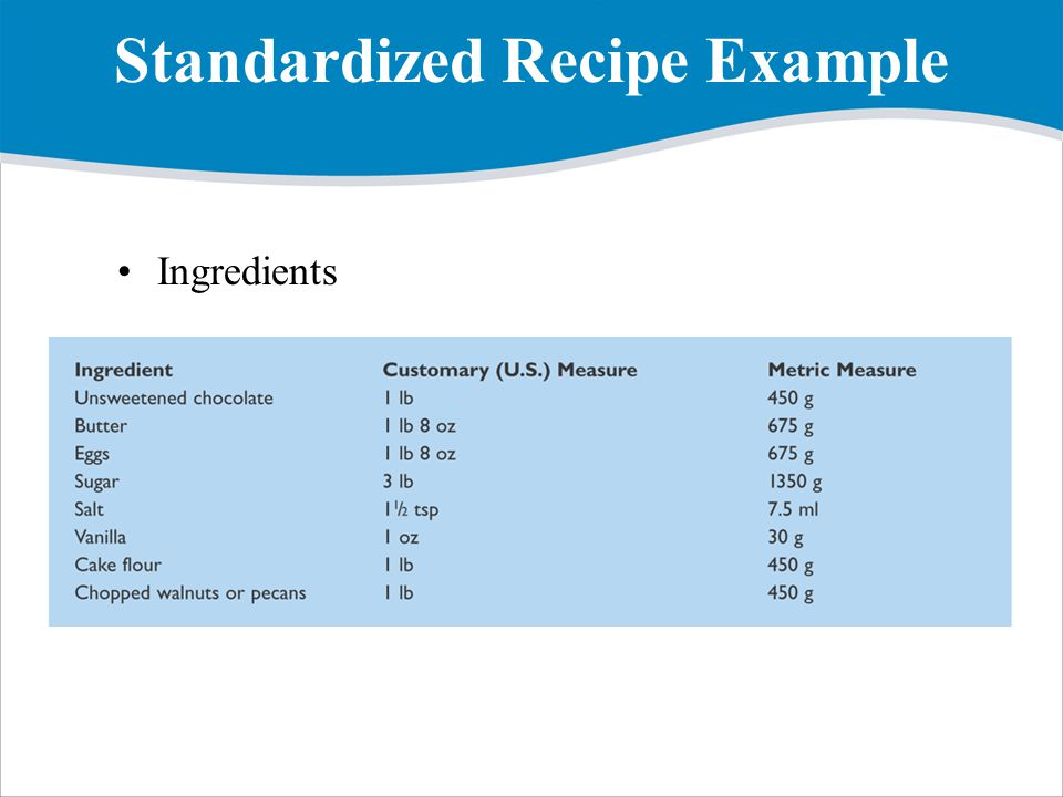 Standardized Recipe Example