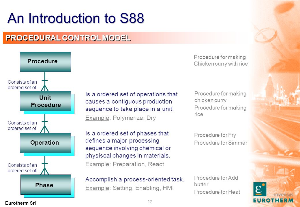 An Introduction to S88 FUNCTIONALITIES FOR BATCH CONTROL Basic control