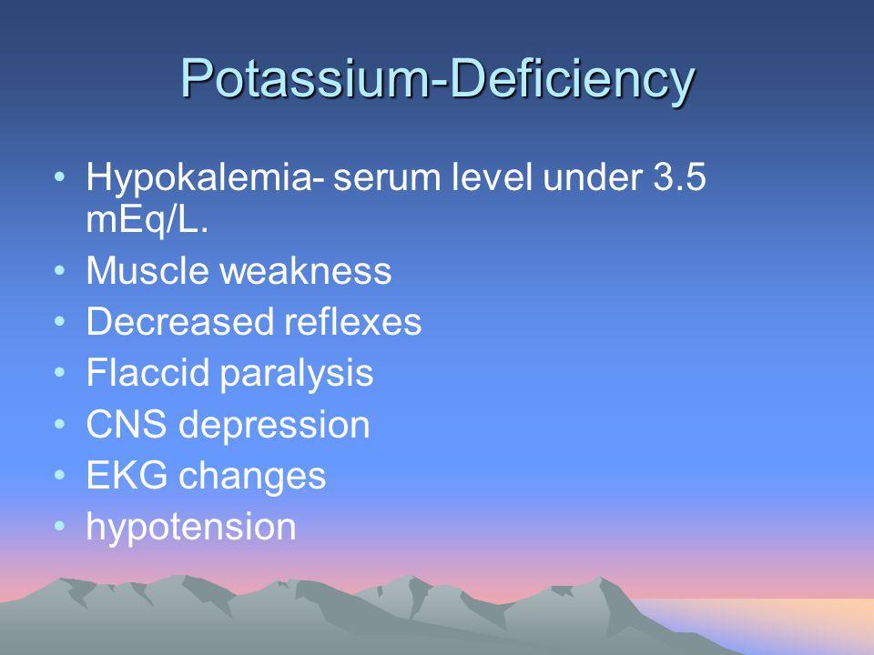 Potassium-Deficiency
