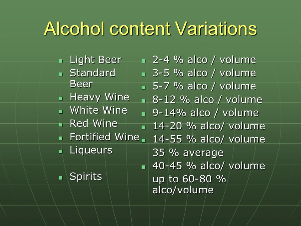 Alcohol content Variations