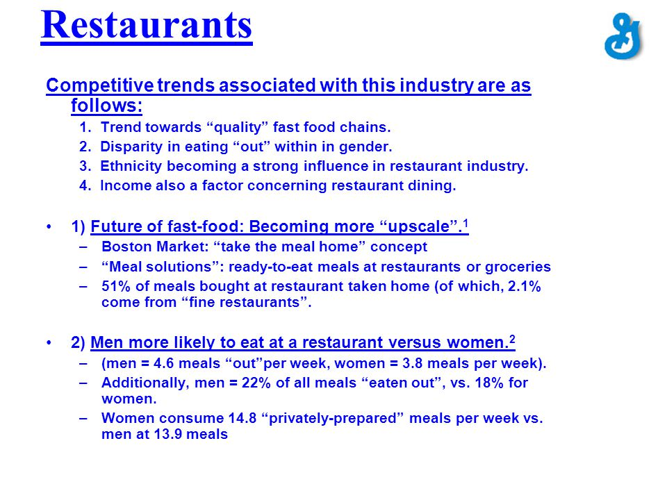 Restaurants Competitive trends associated with this industry are as follows: 1. Trend towards quality fast food chains.