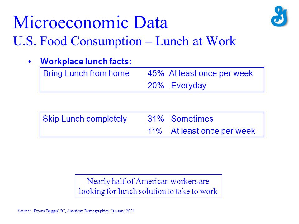 Microeconomic Data U.S. Food Consumption – Lunch at Work