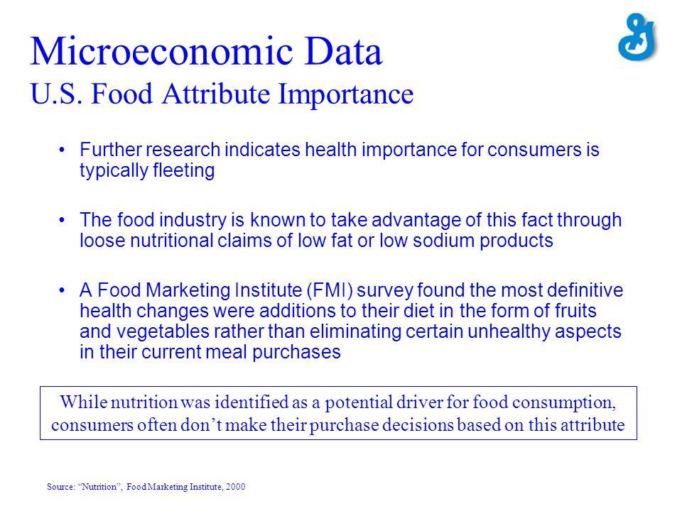 Microeconomic Data U.S. Food Attribute Importance