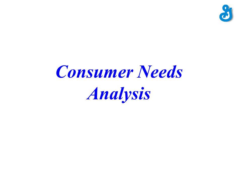 Consumer Needs Analysis