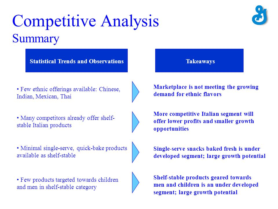 Competitive Analysis Summary