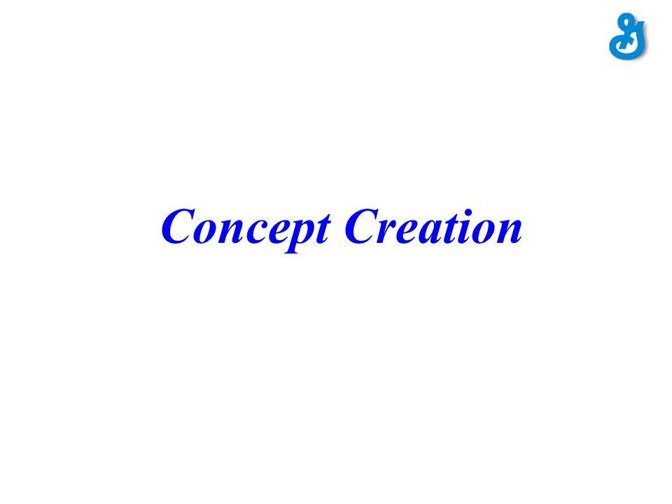 Concept Creation