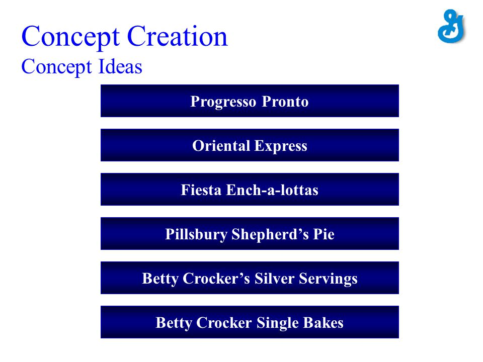 Concept Creation Concept Ideas