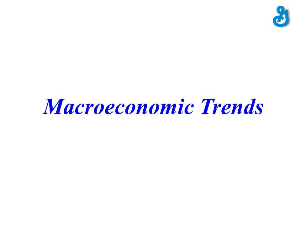 Macroeconomic Trends
