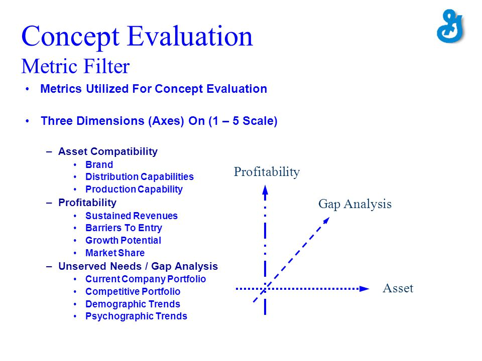 Concept Evaluation Metric Filter