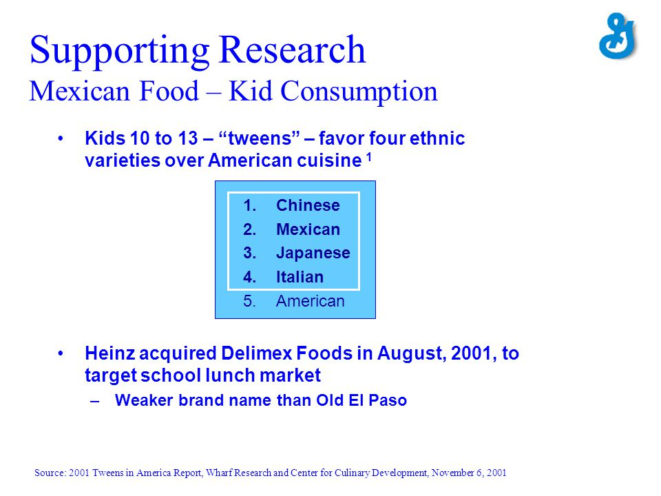 Supporting Research Mexican Food – Kid Consumption