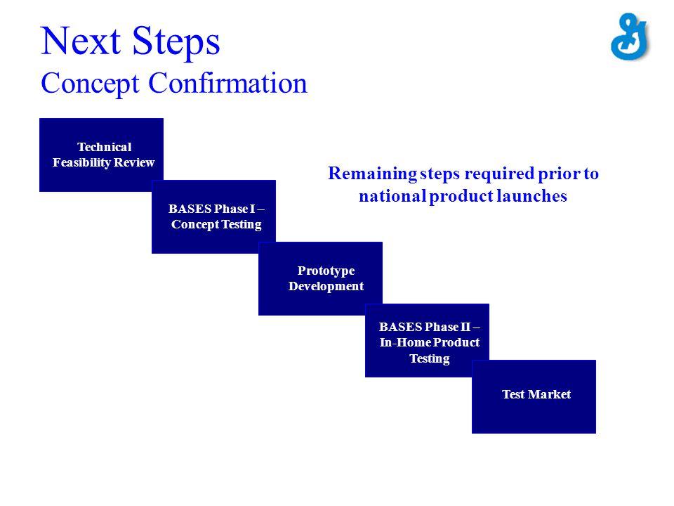 Next Steps Concept Confirmation