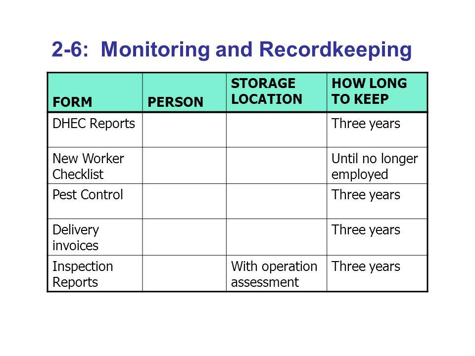 2-6: Monitoring and Recordkeeping