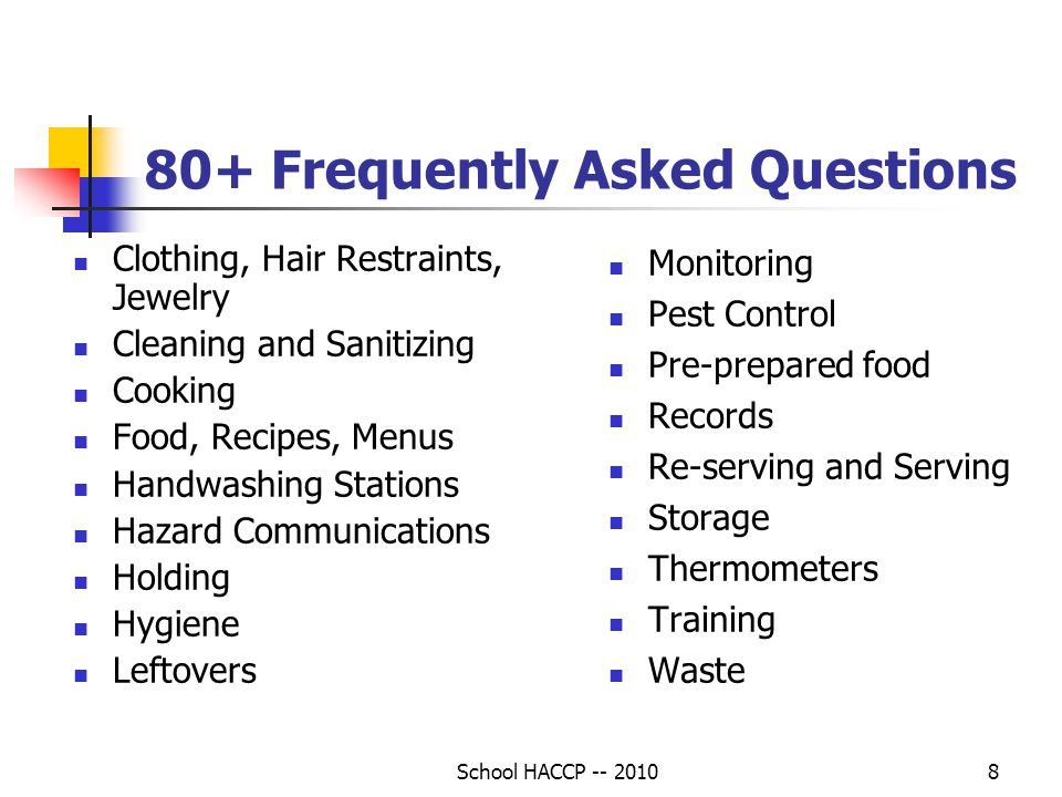 80+ Frequently Asked Questions