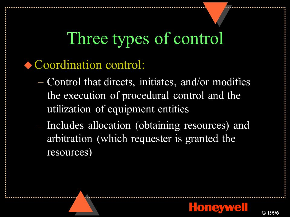 Three types of control Coordination control:
