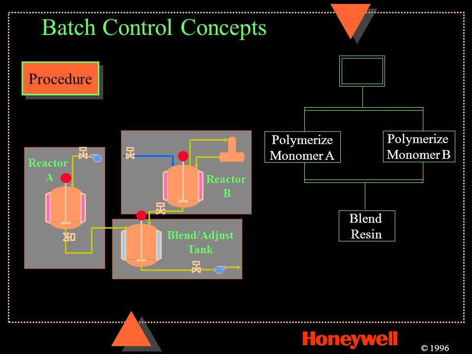 Batch Control Concepts
