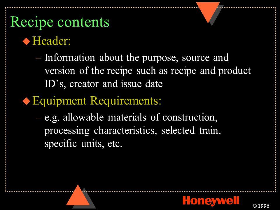 Recipe contents Header: Equipment Requirements: