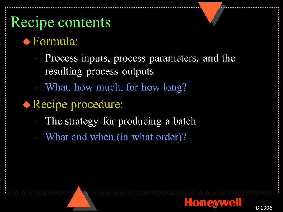 Recipe contents Formula: Recipe procedure:
