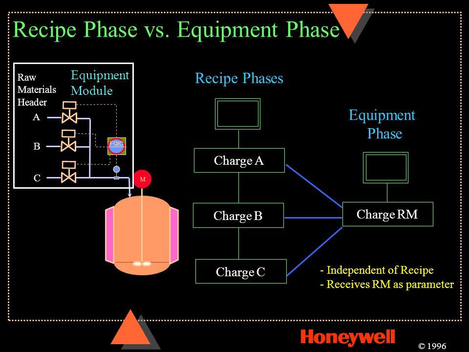 Recipe Phase vs. Equipment Phase